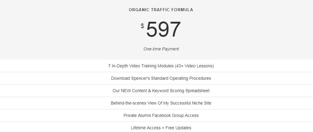 [GET] Organic Traffic Formula – Spencer Hawes Download