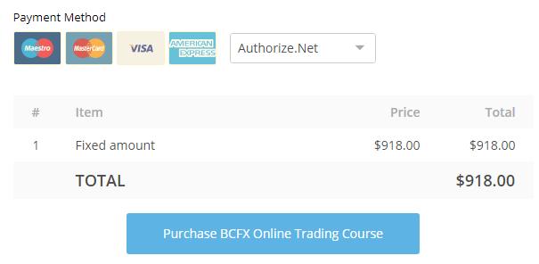 [SUPER HOT SHARE] Brandon Carter – BCFX Online Trading Course 2.0 Download