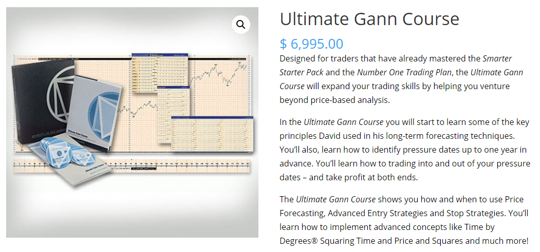 Aaron Lynch - Ultimate Gann Course Download