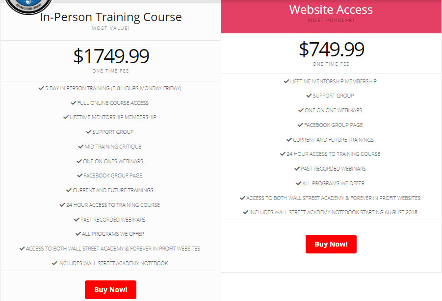 Wall Street Academy Training Course Download