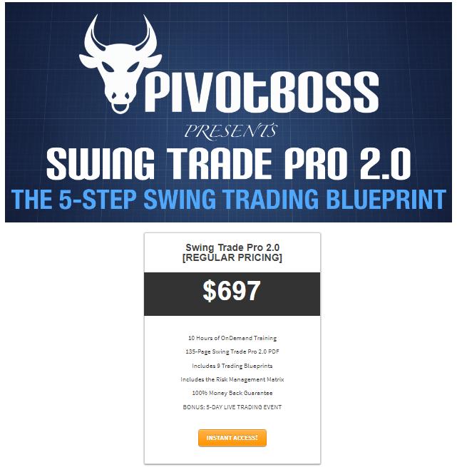 Swing Trade Pro 2.0 - PivotBoss Download