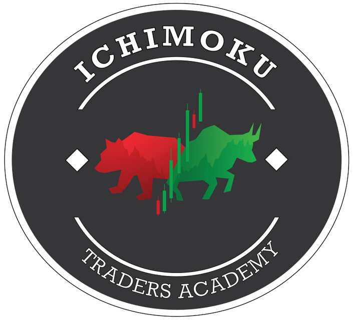 Tyler Trades - Ichimoku Traders Academy Download