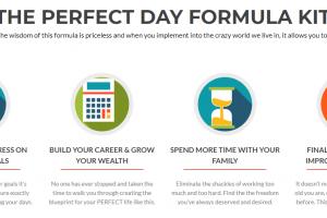 Craig Ballantyne - The Perfect Day Formula Download