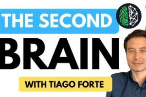 Tiago Forte - Building A Second Brain Download