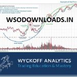 Wyckoff Trading Course - Wyckoff Analytics Download