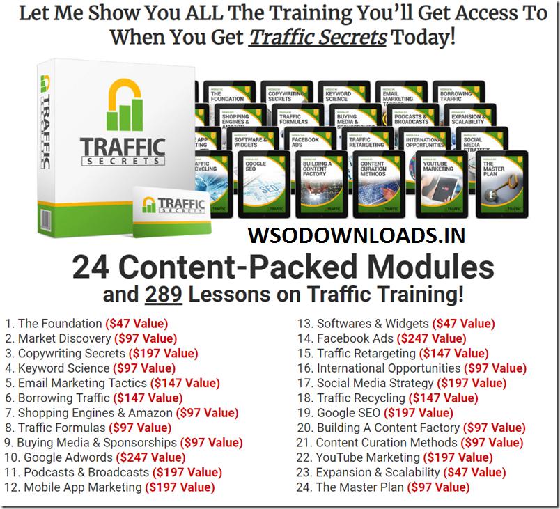 Russell Brunson – Traffic Secrets Download