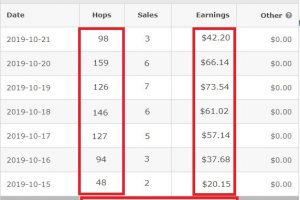 Viral Traffic Trigger [$50-$80 In Daily Sales] Download