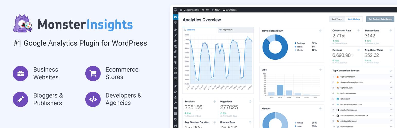 Monster Insights – The Best WordPress Analytics Plugin Plus Addons Free Download