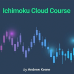 Andrew Keene - Ichimoku Cloud Trading Course Download