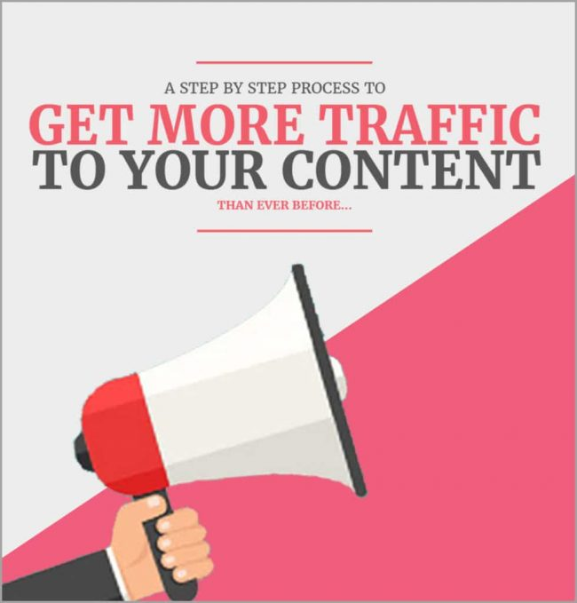AmpMyContent - The Amplify Content Academy Download