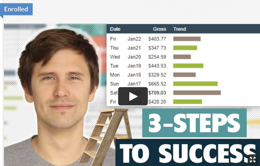 """Ivan Mana – Affiliate Marketing Mastery (The """"3-Step Ladder"""" to Success) Download"""
