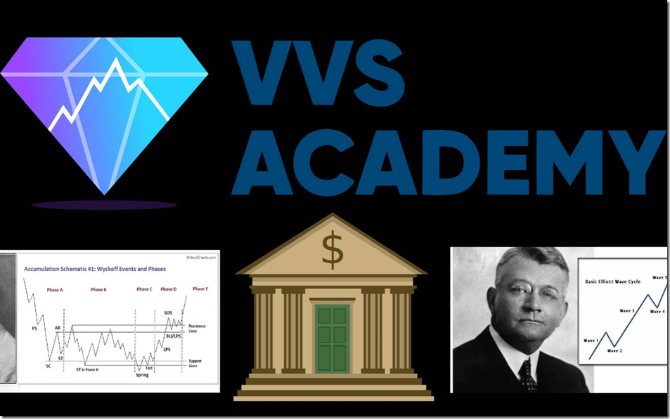 VVS Academy Course Free Download