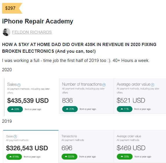 Feldon Richards - iPhone Repair Academy Free Download